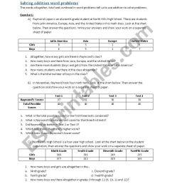 Solving addition word problems - ESL worksheet by memecos [ 1169 x 826 Pixel ]
