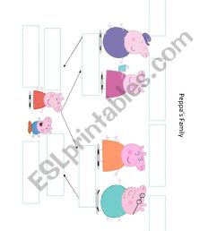 peppa pig s family worksheet [ 826 x 1169 Pixel ]