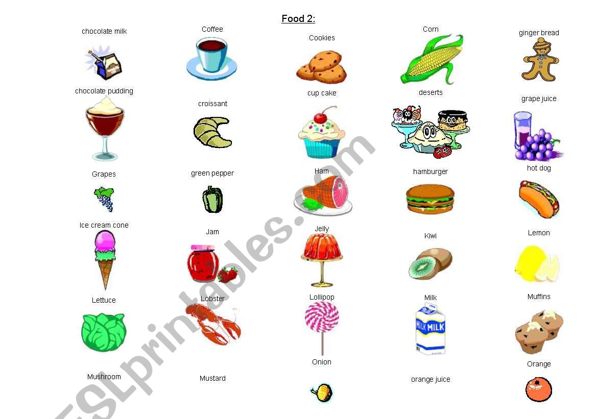 Food Picture Dictionary 2