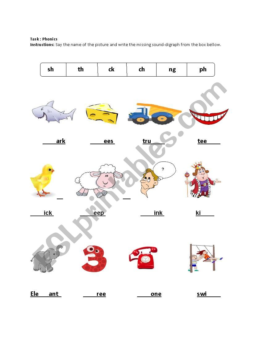 hight resolution of Digraphs(sh