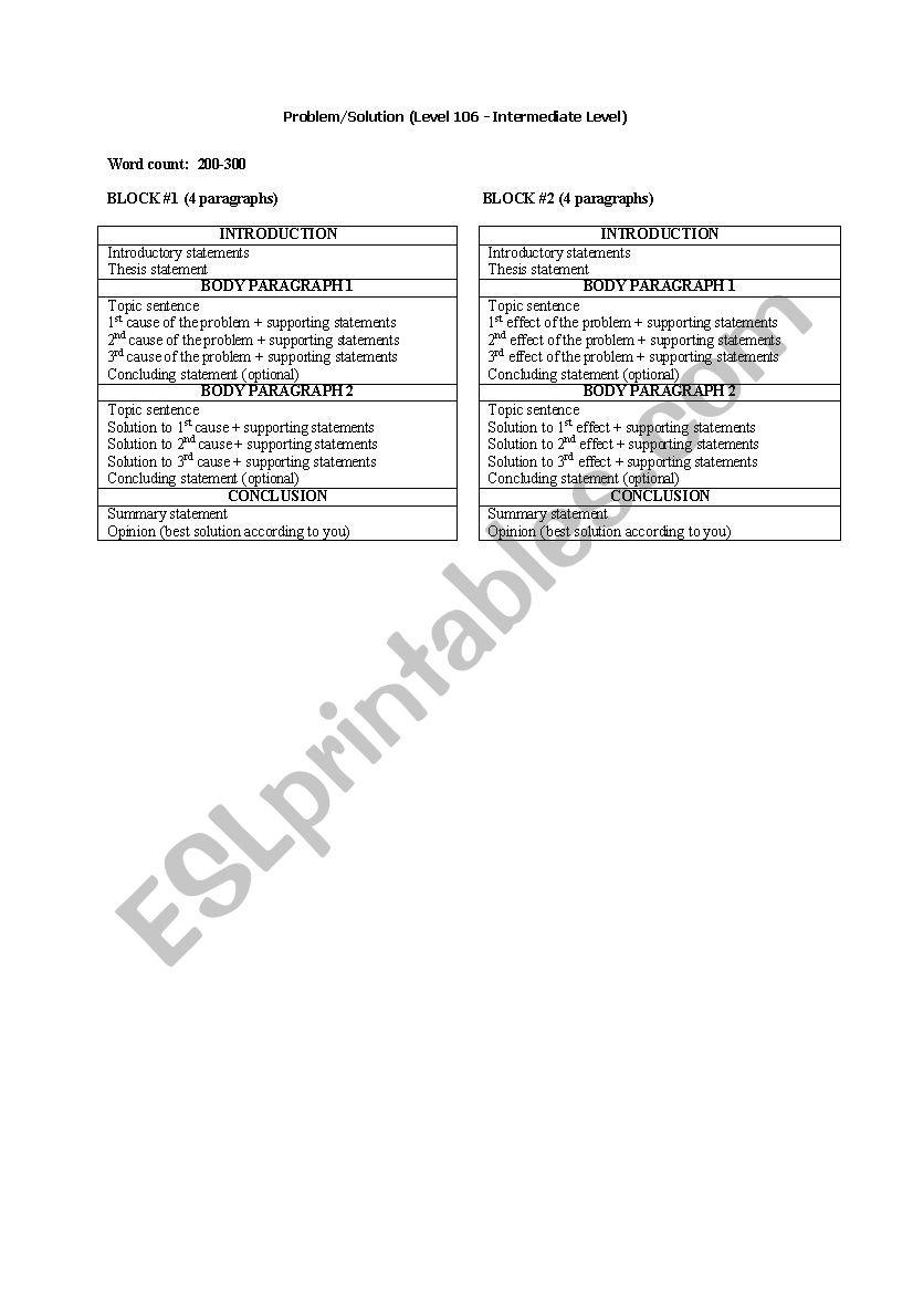 Problem / Solution Essay (Block Method Method Guideline