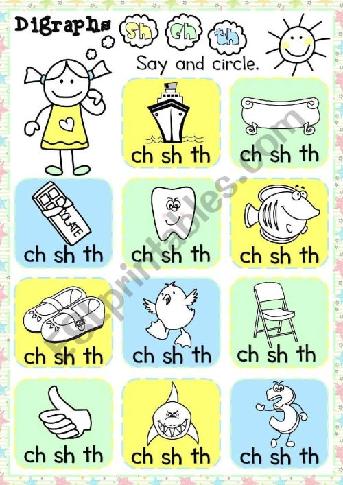 small resolution of Digraphs - sh