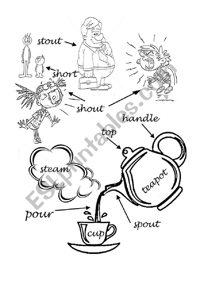 English worksheets: Teapot Song Supporting Material