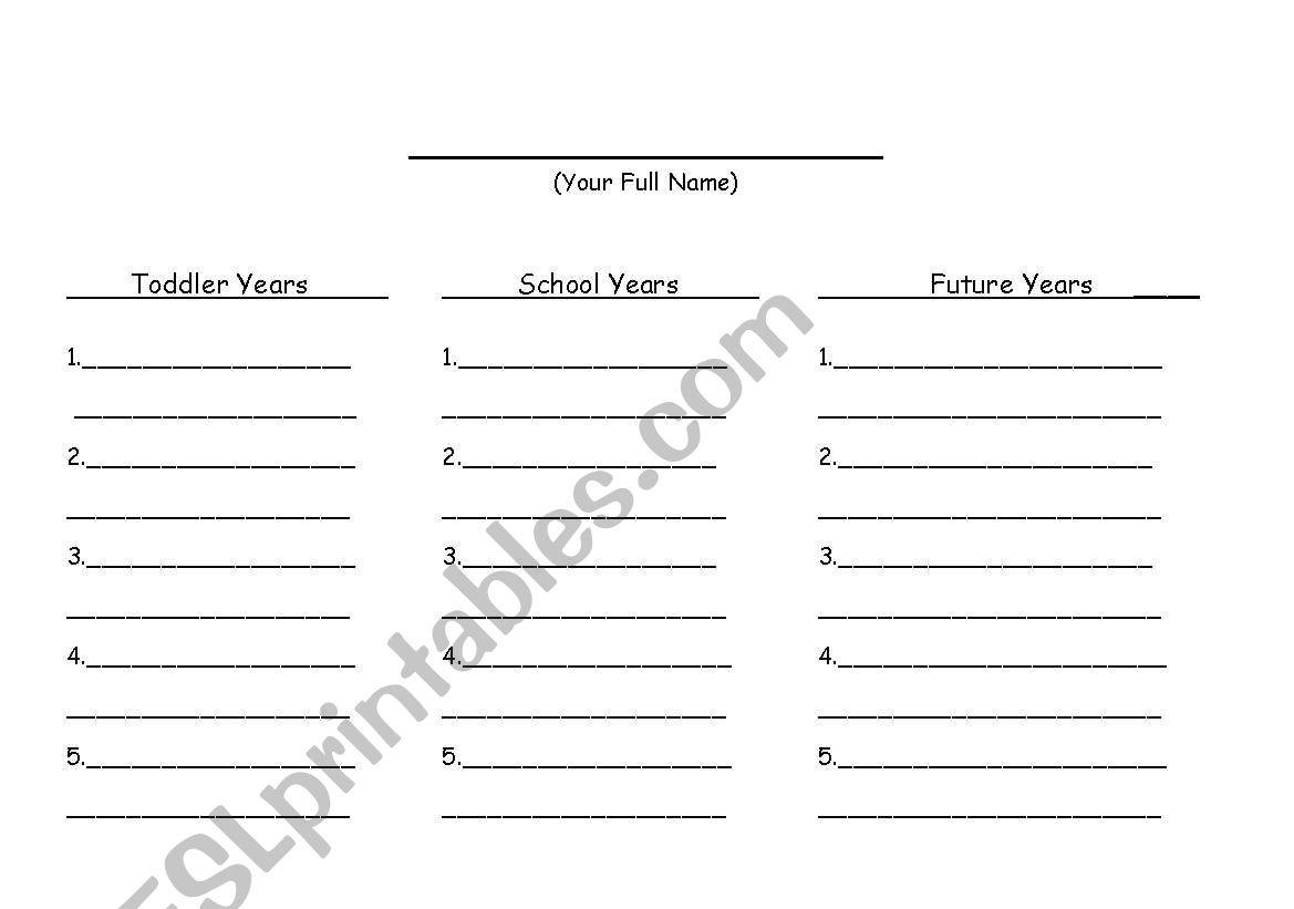 Autobiography Plan Sheet