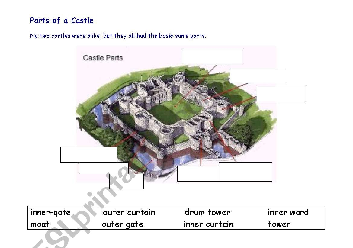 parts of a castle  ESL worksheet by traceyham