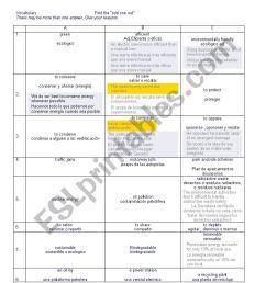 Vocabulary trinity grade 8 - ESL worksheet by kkalb [ 1169 x 826 Pixel ]