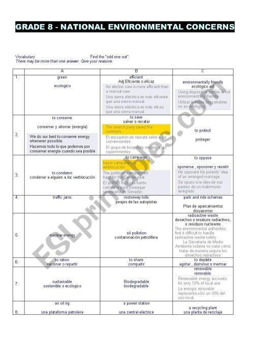 small resolution of Vocabulary trinity grade 8 - ESL worksheet by kkalb