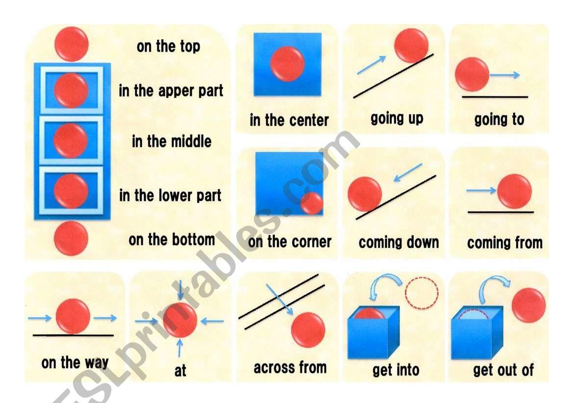 Preposition Flash Card 2