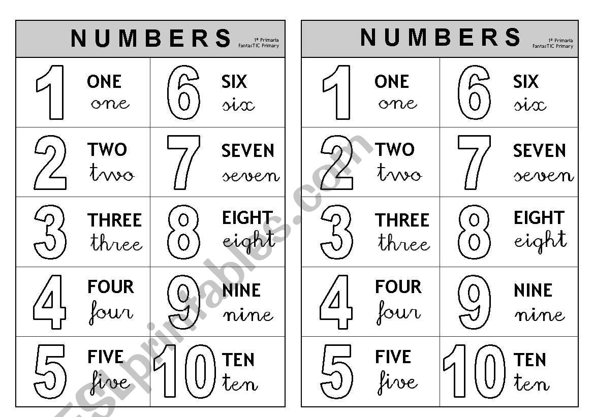 1 10 Numbers