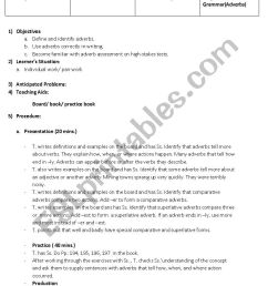 Lesson plan Grade 5 (Adverbs) - ESL worksheet by Maysam 123 [ 1169 x 826 Pixel ]