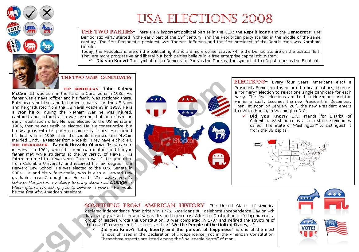 Usa Elections Part 1