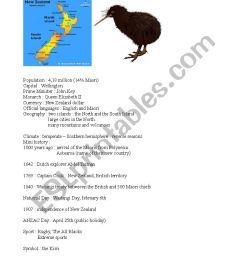 Use the following information to talk about New Zealand - ESL worksheet by  maya7126 [ 1169 x 826 Pixel ]