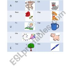 Open and Closed Syllables Cheat Sheet/ Long and Short Vowels Table - ESL  worksheet by ox-eye-daisy [ 1169 x 826 Pixel ]