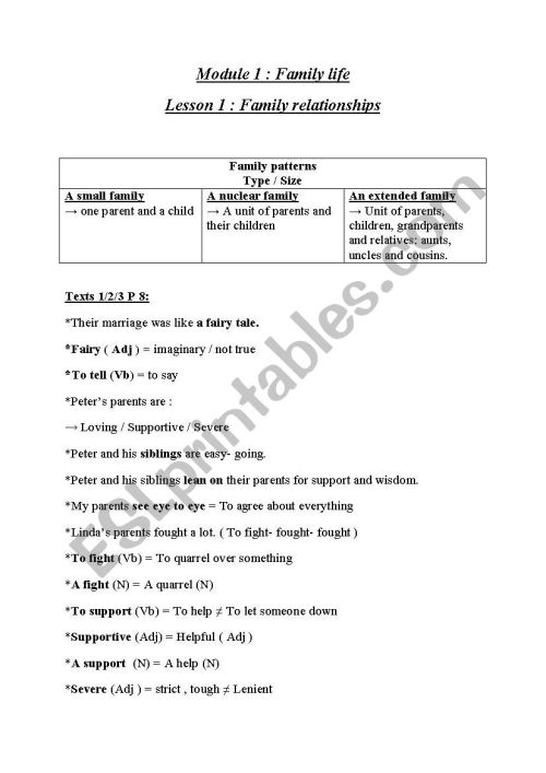 small resolution of Module 1 : Family Life 9th Grade - ESL worksheet by dordor