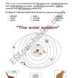 THE SOLAR SYSTEM - ESL worksheet by lolamora3 [ 1169 x 821 Pixel ]