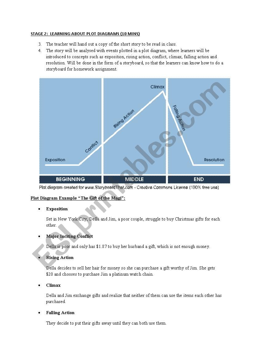 plot diagram of the gift magi all electrical wiring diagrams rising action ideas lesson plan for esl worksheet by raybie15