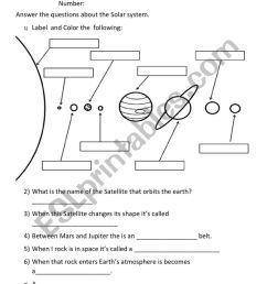 Solar System - ESL worksheet by Iron Xalao [ 1161 x 821 Pixel ]