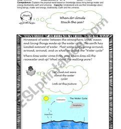 water cycle - ESL worksheet by rossman2 [ 1161 x 821 Pixel ]
