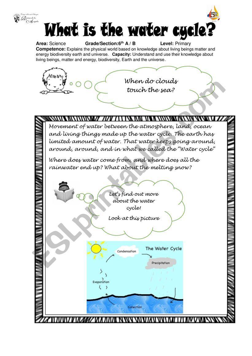 medium resolution of water cycle - ESL worksheet by rossman2