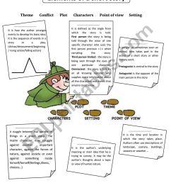 Elements Of A Short Story Worksheet [ 1161 x 821 Pixel ]