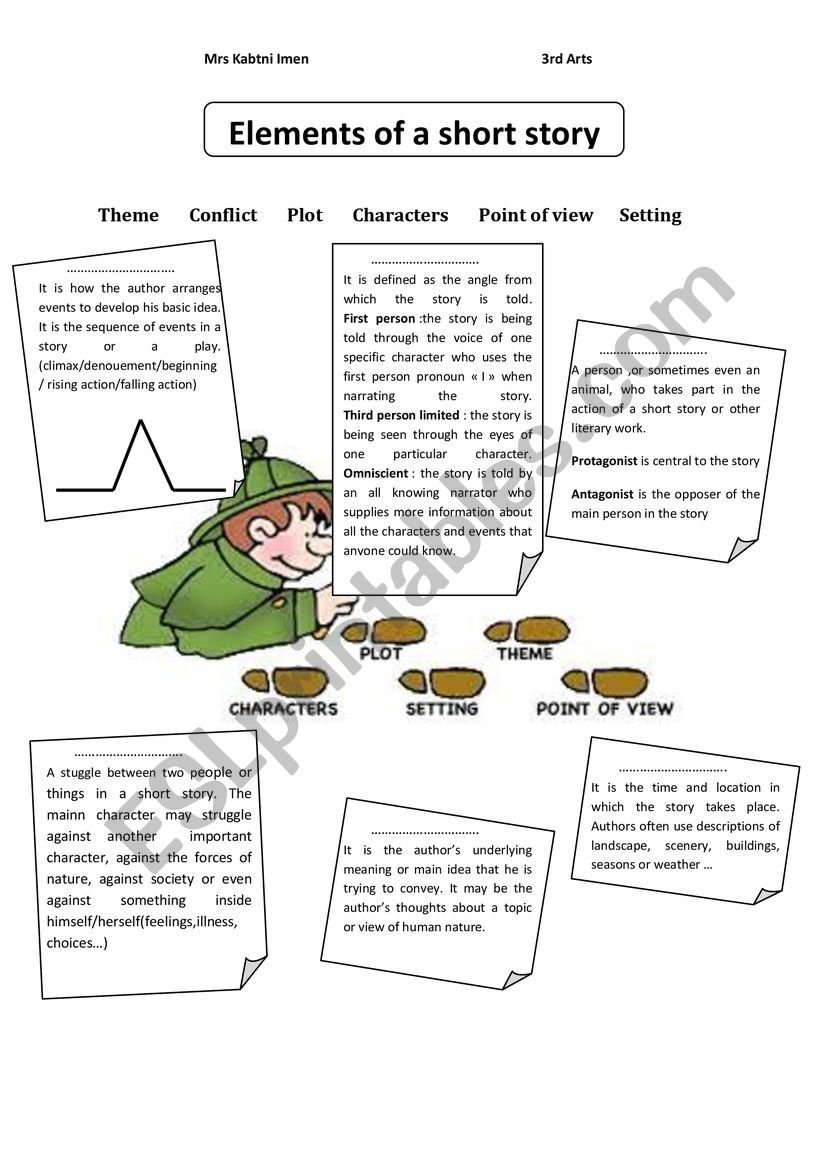 medium resolution of Elements Of A Short Story Worksheet