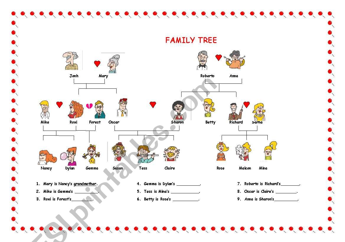 English Worksheets Family Tree And Possessive Case
