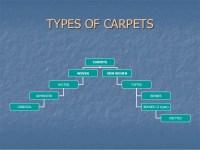 Types of Carpet (Part 1)