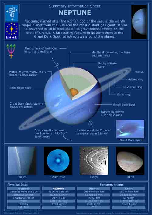 ESO EAAE Journey Across The Solar System ESO United States