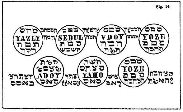 (See Fig. 14.)
