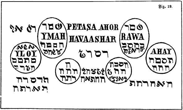 (See Fig. 19.)