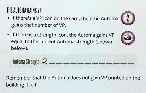 Charterstone Automa Strength