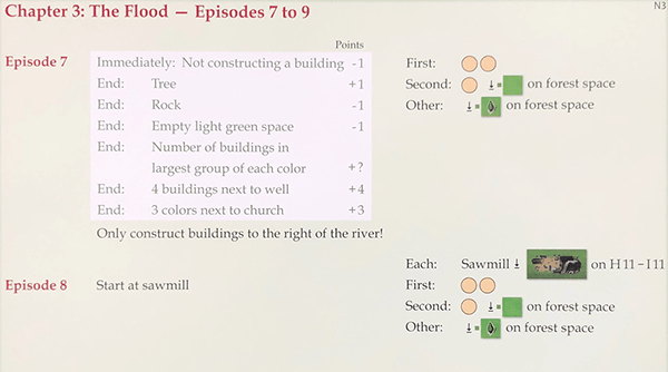MY City Rules Episode 8