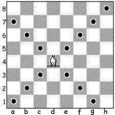 Spiritual Paradigm of Chess Part 4