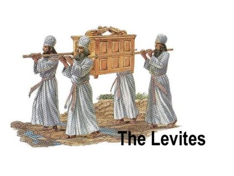 Tithing to Melchizedek Part 2