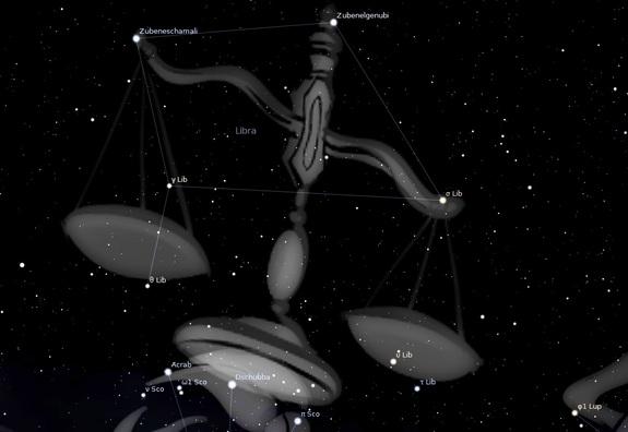 Biblical Astrology of Libra