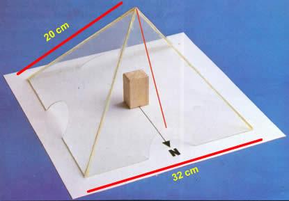 experiencia com piramides