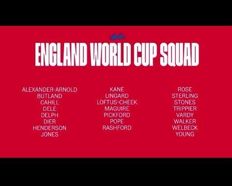 Lista de convocados de Inglaterra para el Mundial 2018 de Rusia.