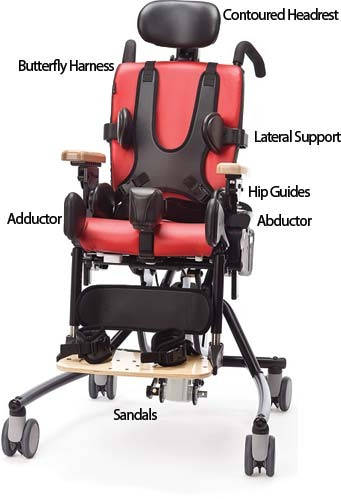 rifton activity chair staples coupon - hi-lo base large   especial needs
