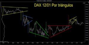 FDAX 03-17 (1 Min) 12_01_2017