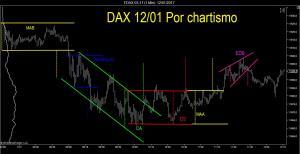 FDAX 03-17 (1 Min) 12_01_20171