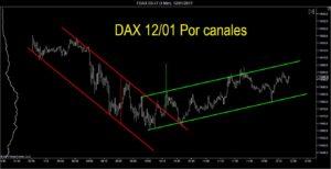 FDAX 03-17 (1 Min) 12_01_20173