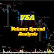 VSA-VOLUME-SPREAD-ANALISYS