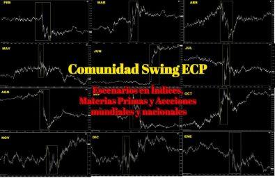comunidad-swing-escenarios