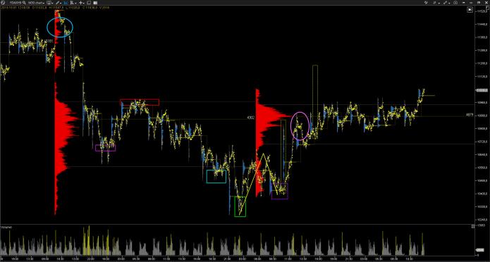 fractal-dax30-bolsa-trading-1