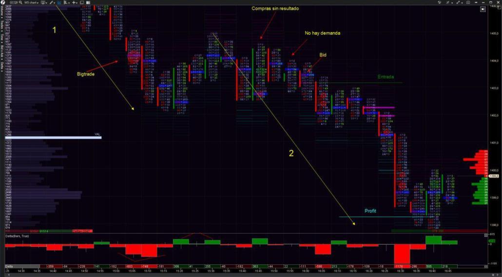 OrderFlow-trading