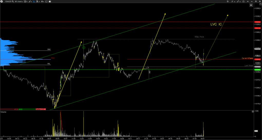 trading-room-fdax