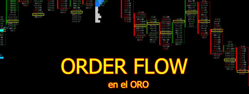 Order Flow