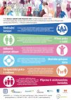 jistota_v_nejistote_infografika_2020