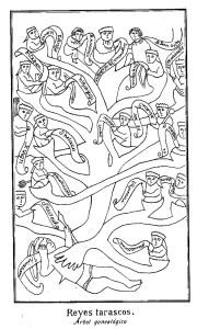 Árbol Genealógico de los reyes tarascos 0081