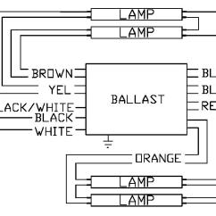 Osram T5 Ballast Wiring Diagram Simple Water Cycle To Label Quicktronic 4x32 Switchable Diagram,quicktronic • Readyjetset.co